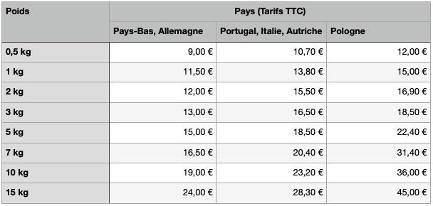 Prix de livraison Pays-Bas, Allemagne, Autriche, Portugal, Italie, Pologne